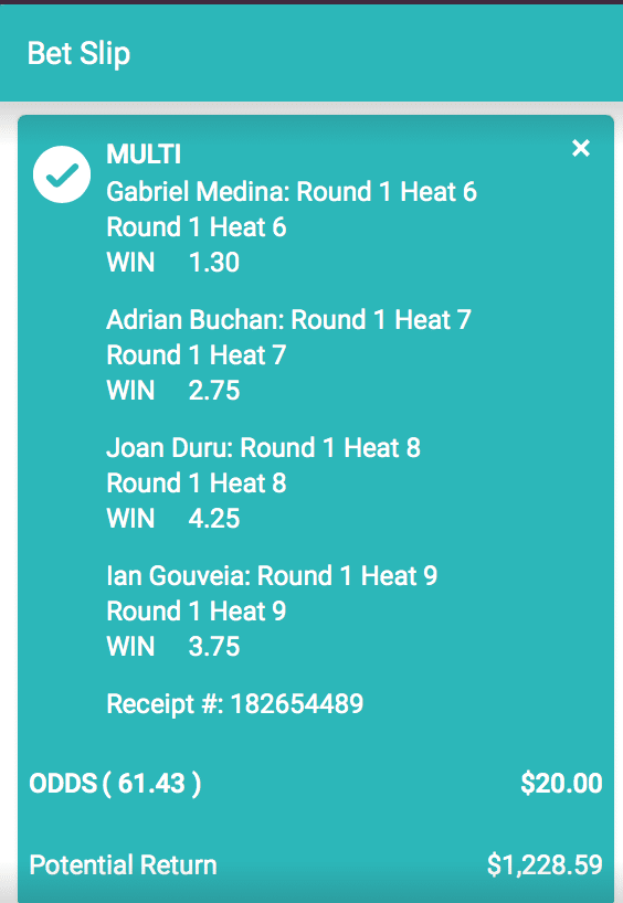 Surf Gambling: Your BeachGrit-approved betting slip for the Portugal